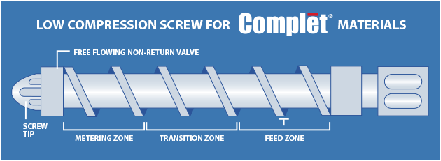 Complēt Molding Guidelines and Processing Conditions - PlastiComp
