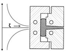 Figure 15A. The large shear force gradient in conventional injection molding leads to high shear-induced fiber-orientations