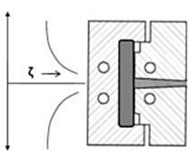 Figure 15B. The large shear force gradient in conventional injection molding leads to high shear-induced fiber-orientations